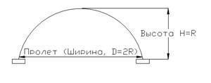 ктц металлоконструкция