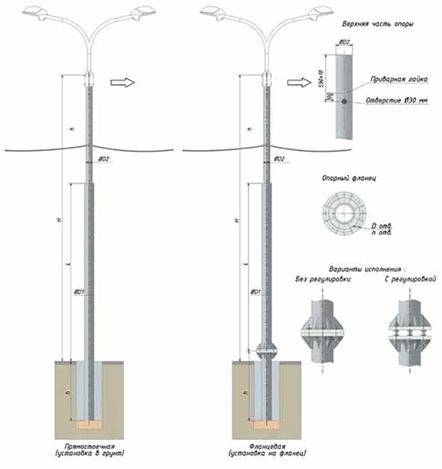 Опоры силовые трубчатые Тип СТ | ктц металлоконструкция