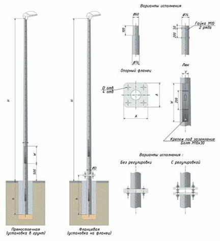 Опоры несиловые круглоконические Тип НК | ктц металлоконструкция